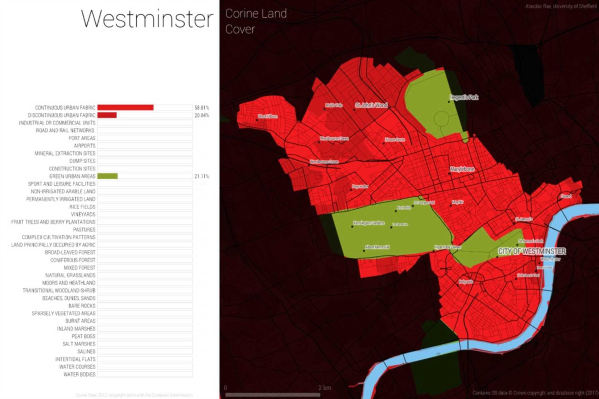 78.85% of Marylebone and Westminster is Built on ... Building Plot Dilemma or Not?