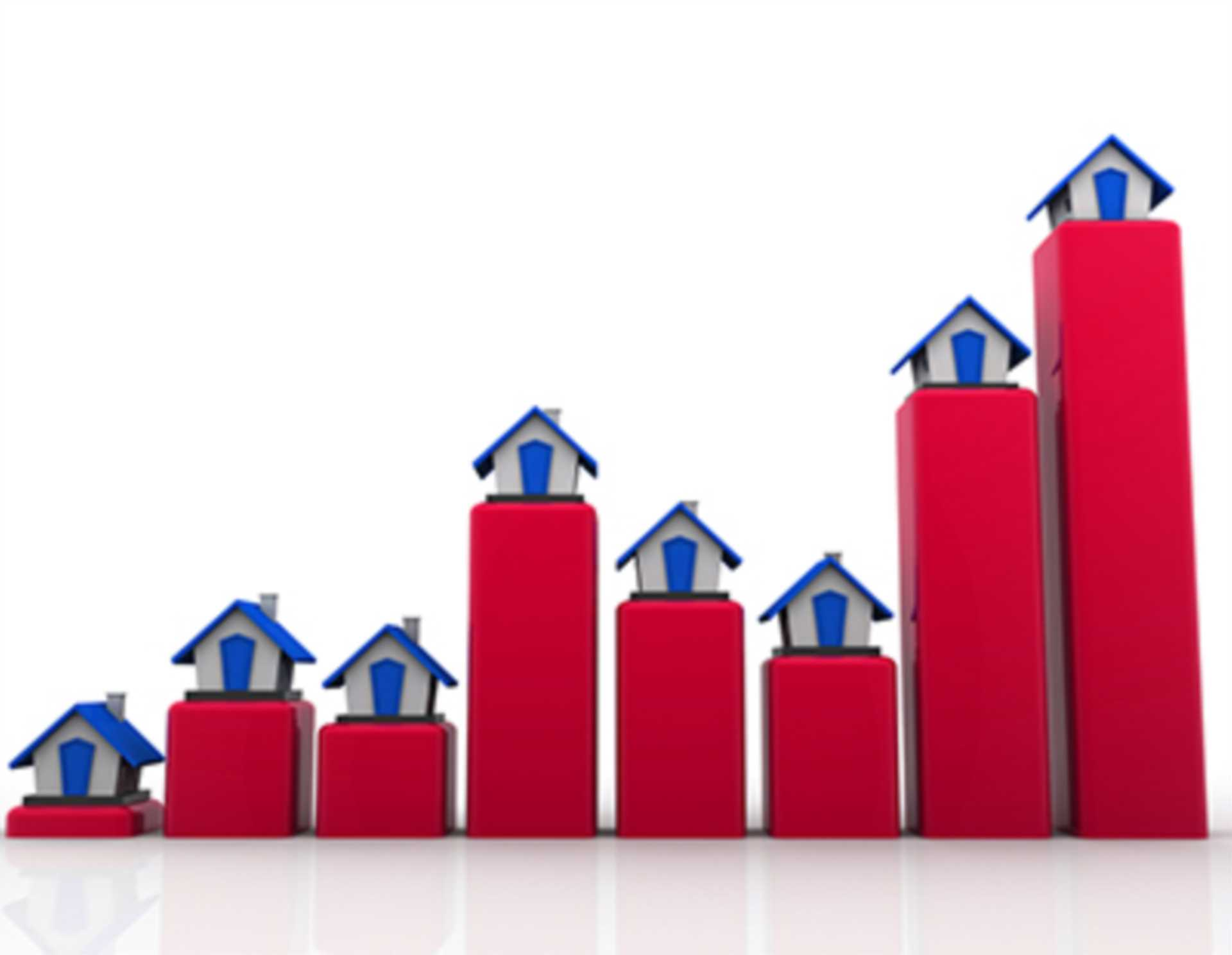 Capital appreciation on housing far outstrips other property types