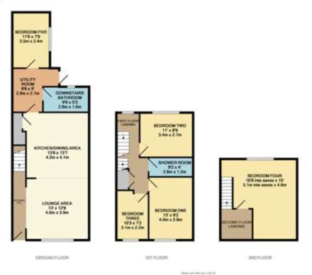 Property For Sale Bairstow Street, Blackpool