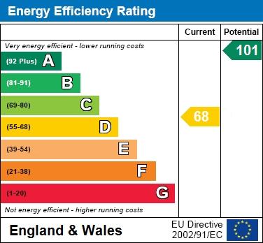 EER Chart