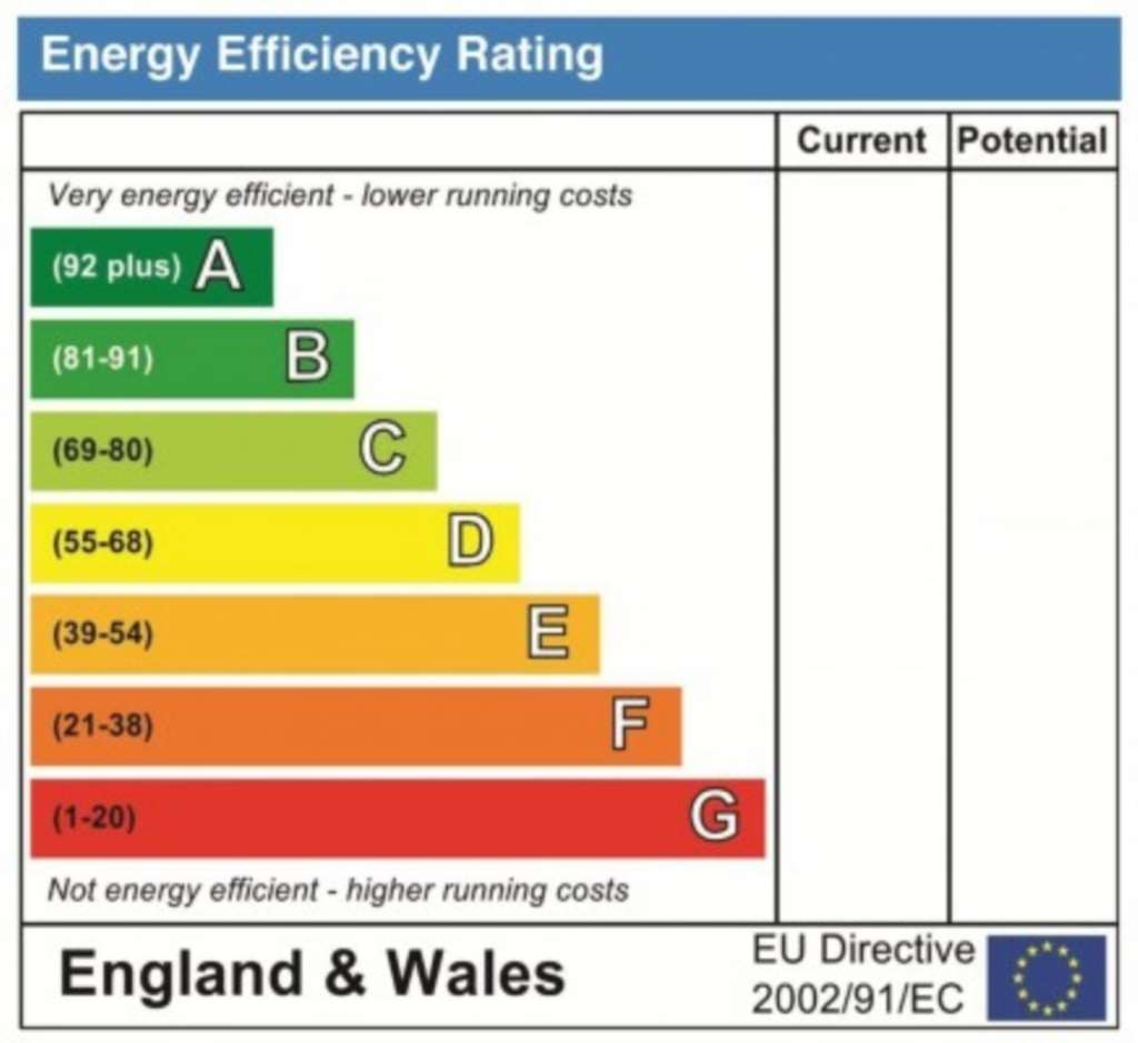The changes to Energy Performance Certificates software