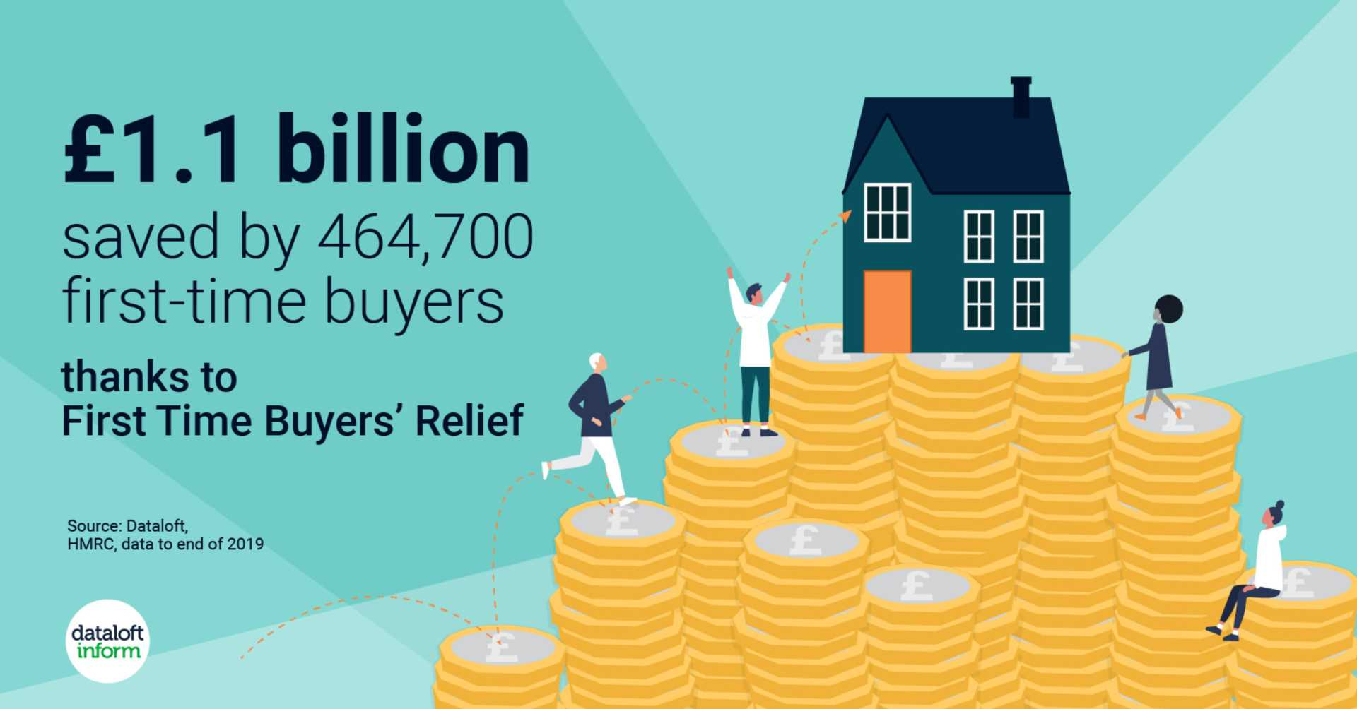 Help to buy tax relief
