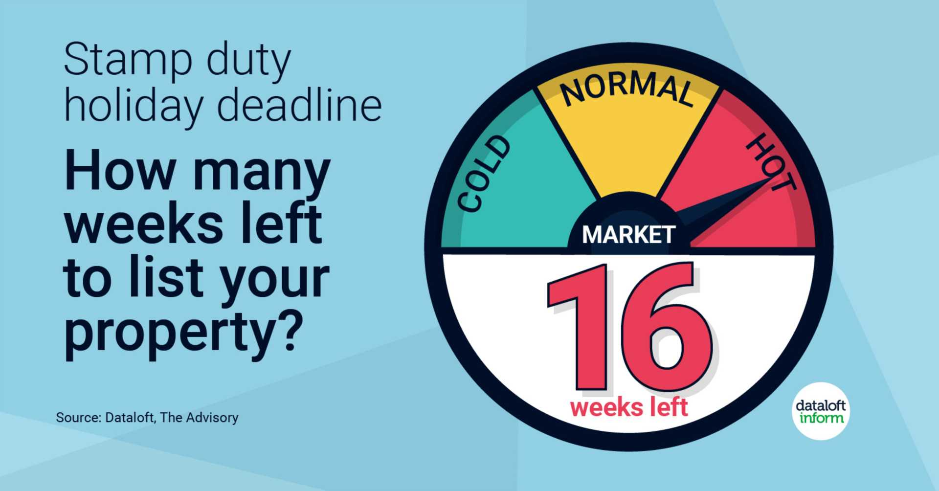 Stamp Duty Holiday Deadline