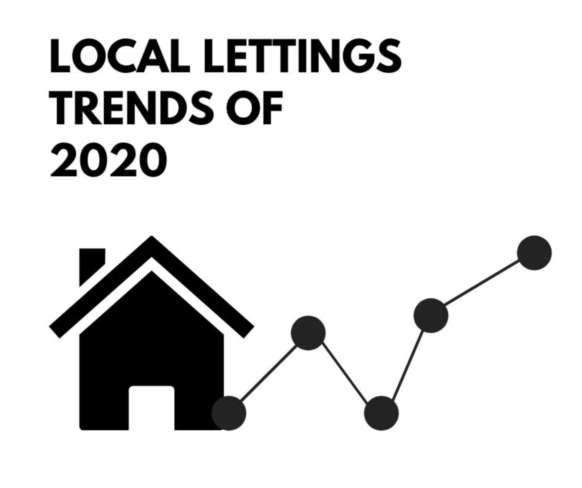 Property Trends in the Rental Market in 2020
