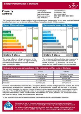 Energy Performance Certificates -  Have You Got Yours?